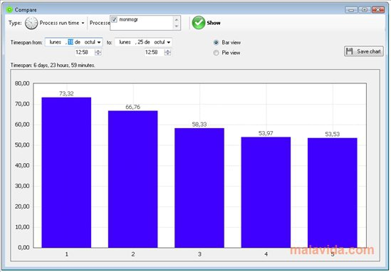 Kiwi application monitor App Latest Version for PC Windows 10