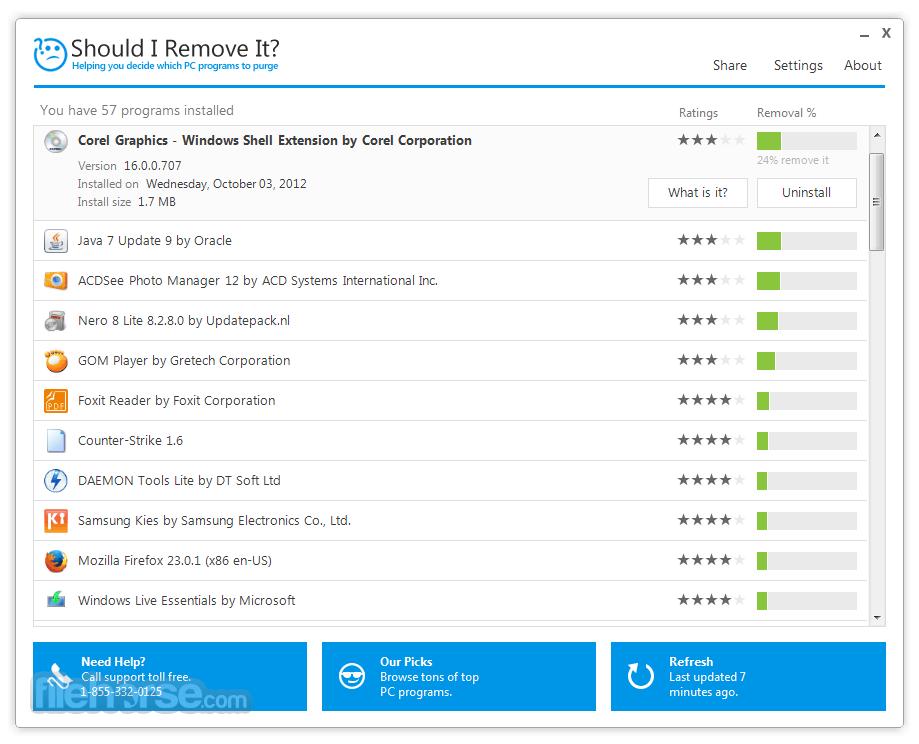 Should I Remove It App for PC Windows 10 Last Version